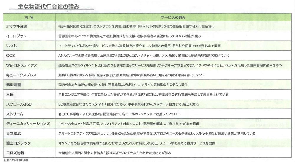 日本ネット